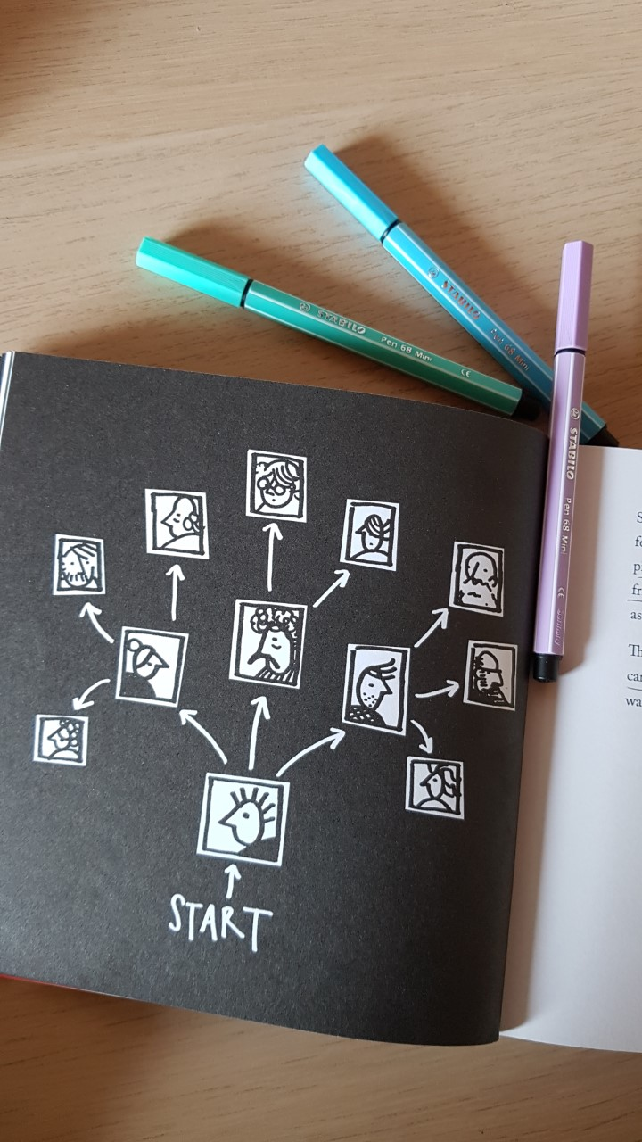 steal like an artist family tree